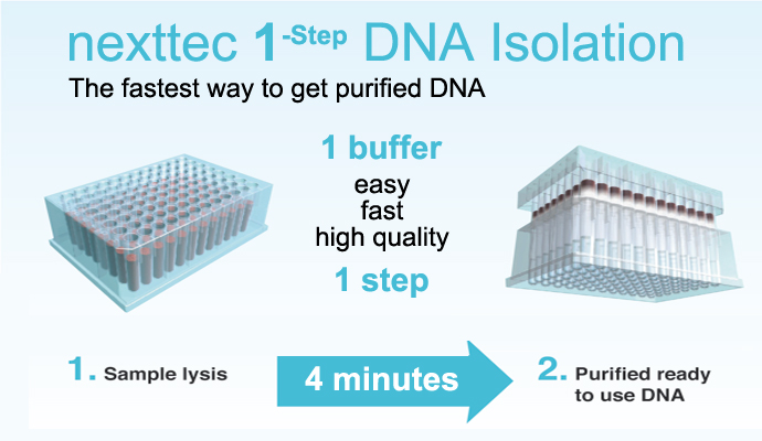 nexttec-1-step-dna isolation system